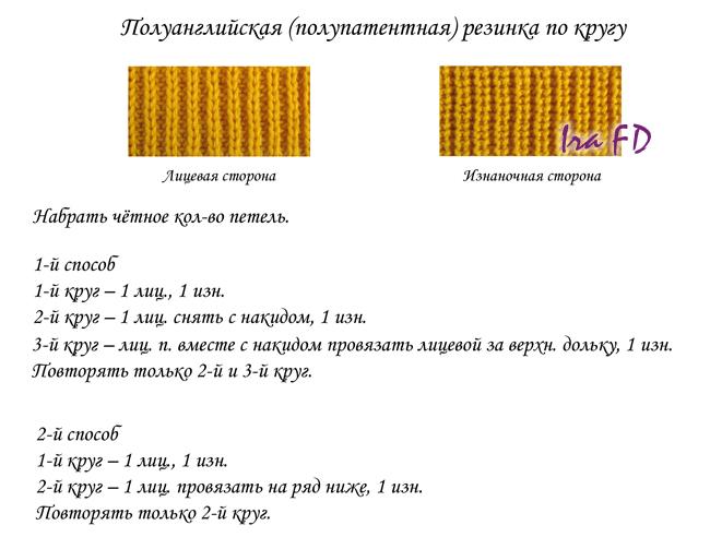 Вязание спицами классического свитера для женщин с описанием 82