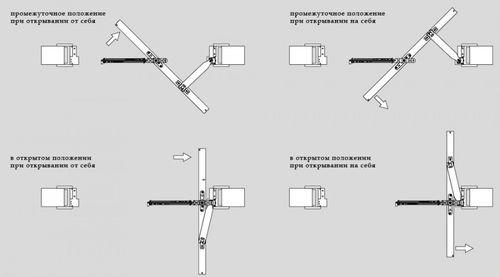 Механизм для поднятия люка погреба » Своими руками 68