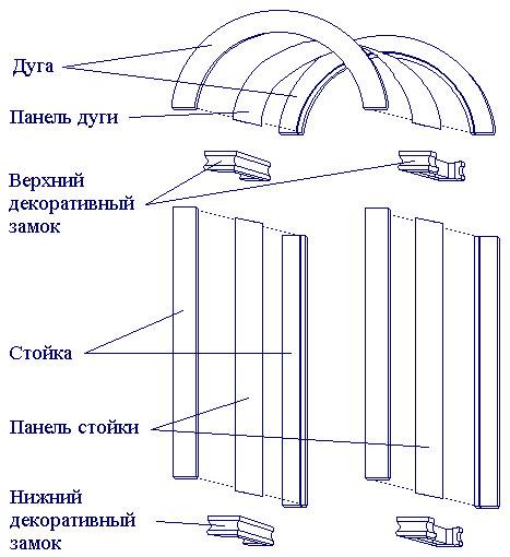 Как сделать арку в квартире: этапы работы в фото