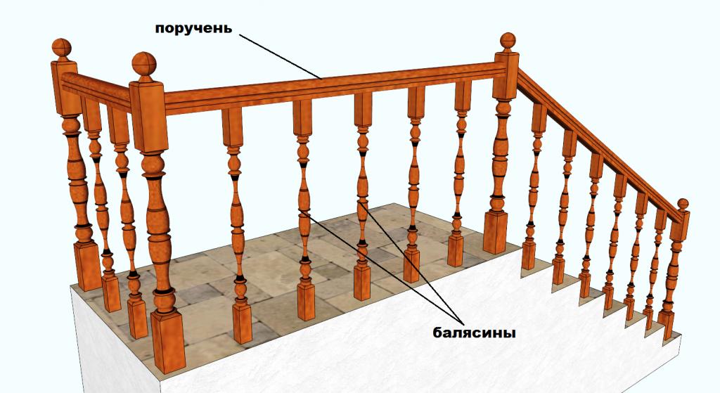 Что такое балясины и поручень лестницы