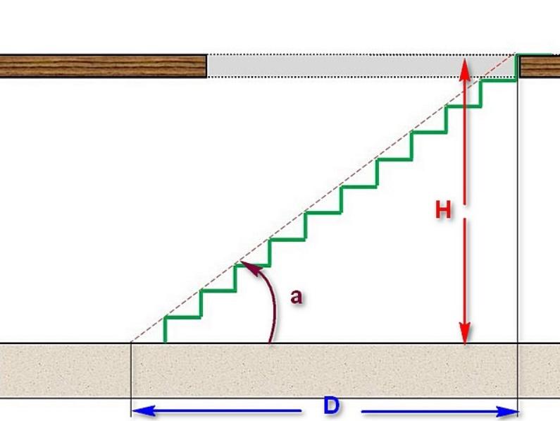 Расчет маршевой лестницы