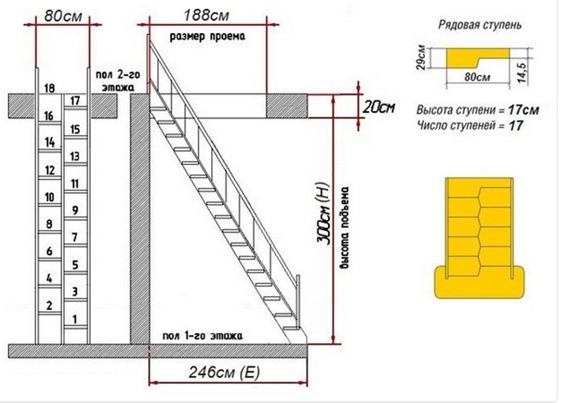 Лестница гусиный шаг чертеж