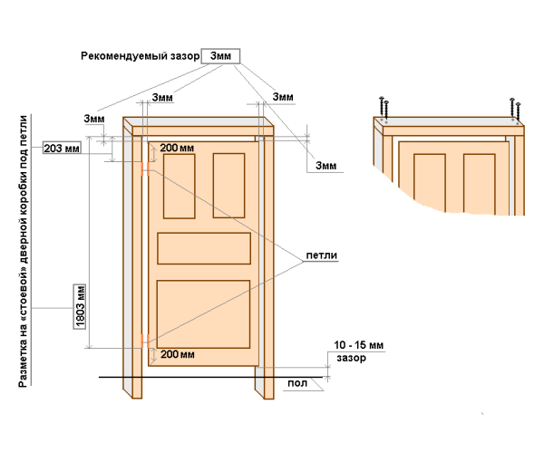 Монтаж межкомнатных дверей своими руками в фото