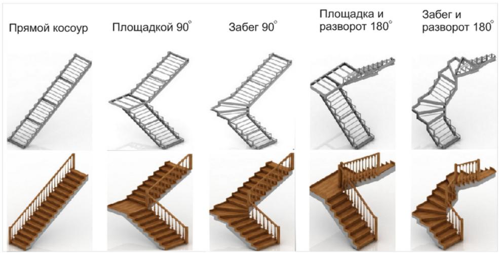 Виды маршевых лестниц на металлокаркасе