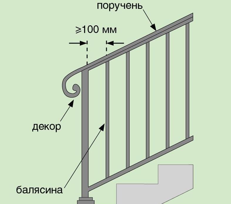 Изготовление лестниц, лестницы из дерева - бука, лестницы