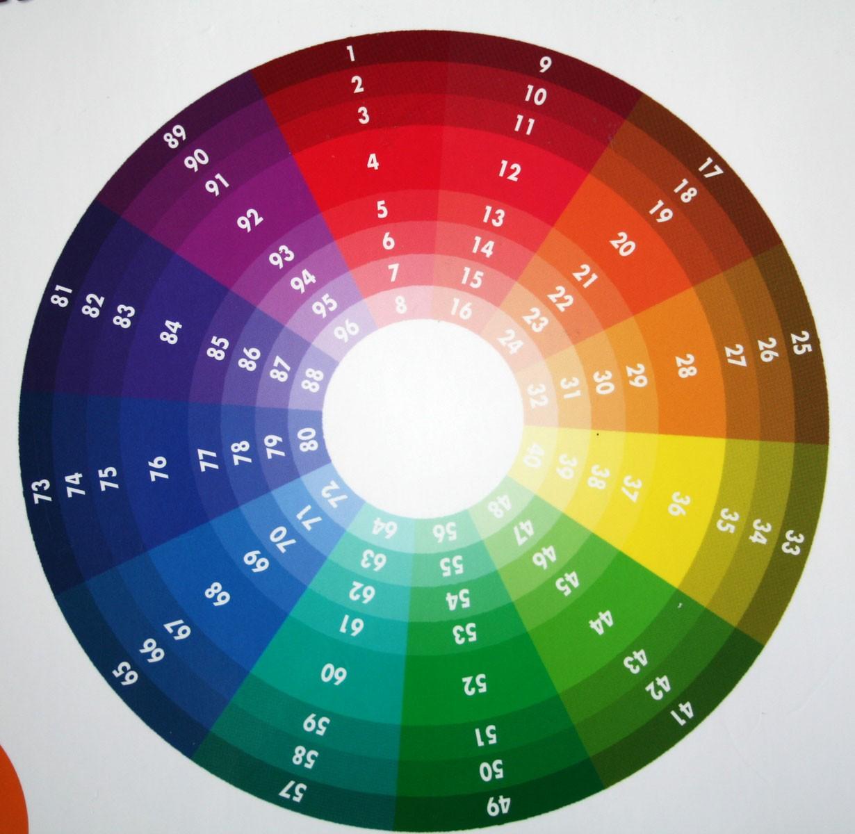Сочетание активных и пассивных цветов в интерьере