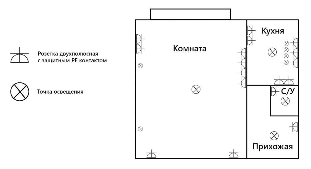 Схема освещения в квартире