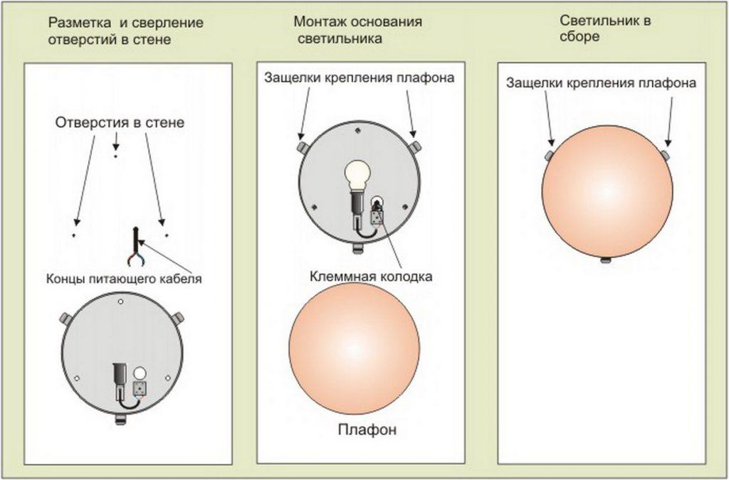 Как установить светильник на стену