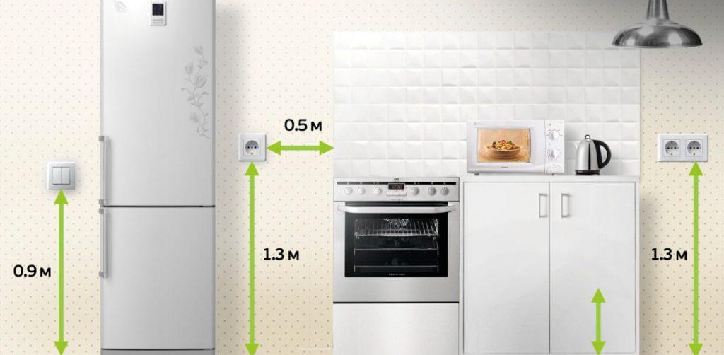 правильное размещение розеток на кухне
