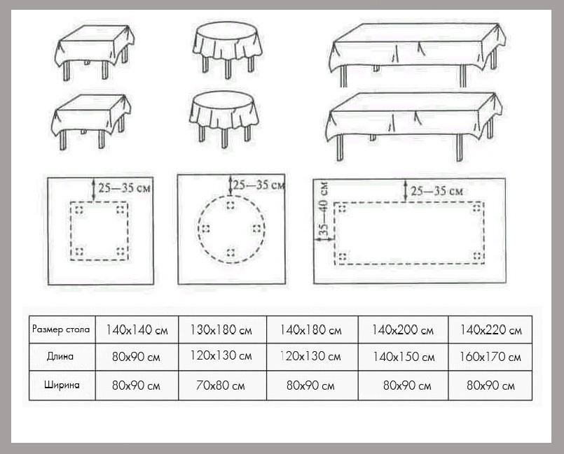 размер скатерти для стола
