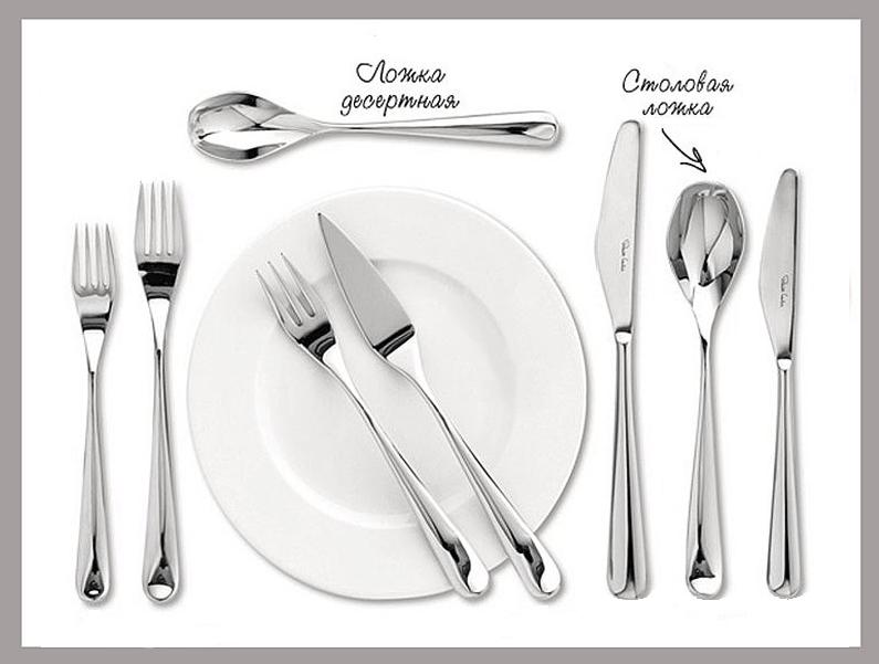 Как расположить ложки при сервировке стола