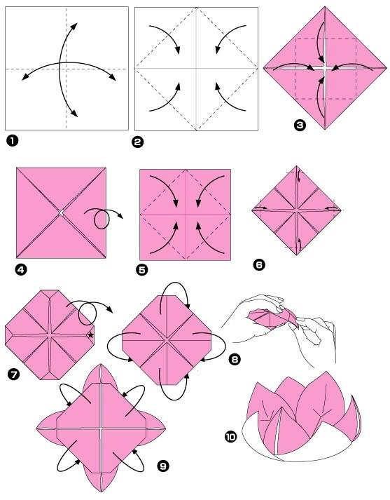 Как сложить салфетку в виде лотоса