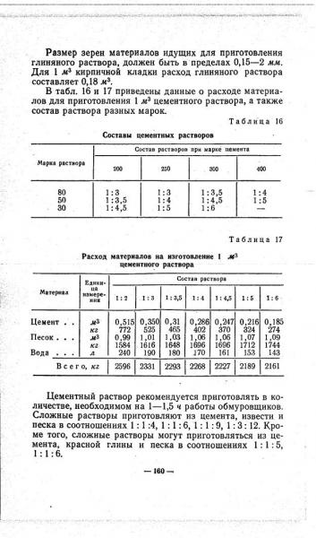 удельный вес цементного раствора для стяжки