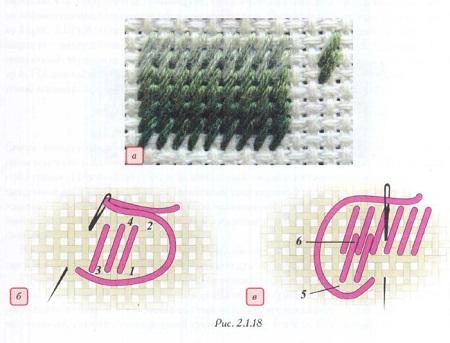Вышивка гобеленовым швом