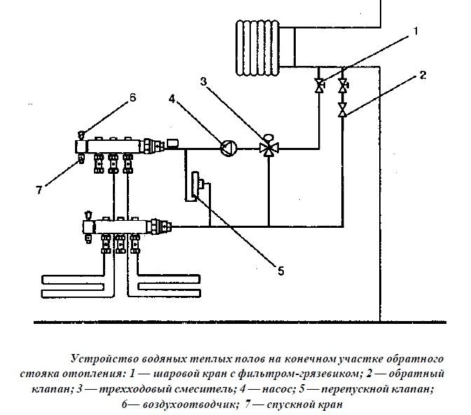 Система водоснабжения в частном доме из колодца