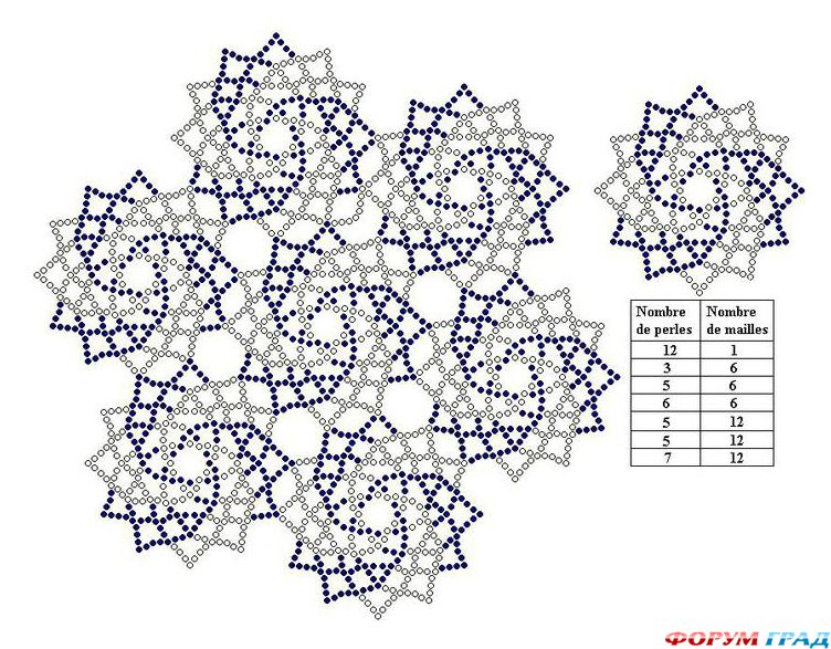 Мастер-класс по салфеткам из бисера: схемы плетения своими руками с фото и видео