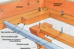 Кровать раскладушка своими руками: конструкция изделия