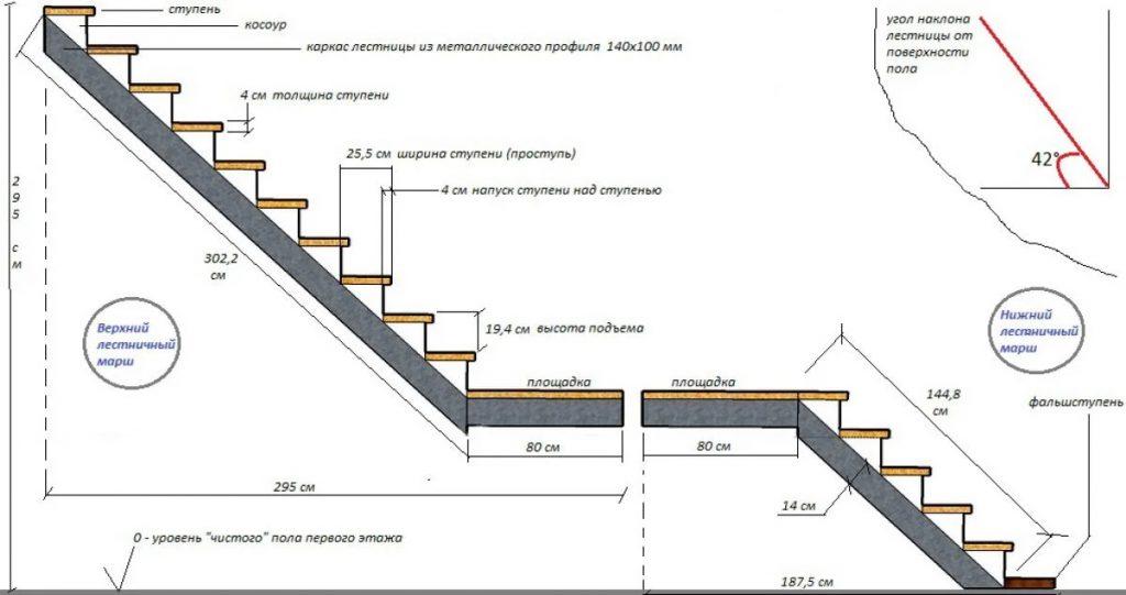 Расчет двухмаршевой лестницы с площадкой
