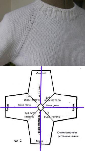 Вязать реглан спицами снизу вверх схема