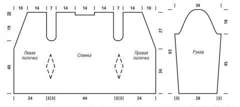 Вязаный кардиган шанель