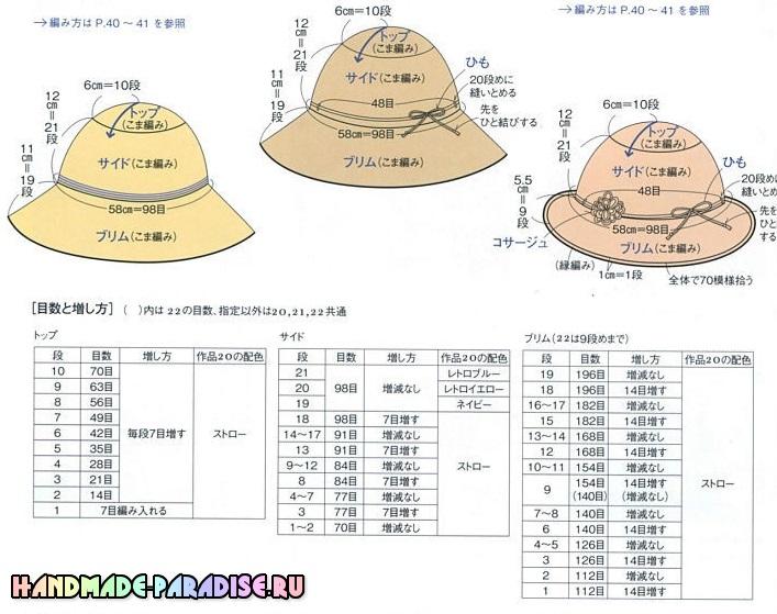 летние шляпки крючком схемы