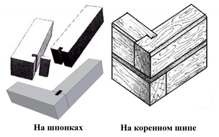 Как построить правильно сруб из бруса своими руками
