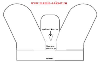 Варежки спицами из двух частей