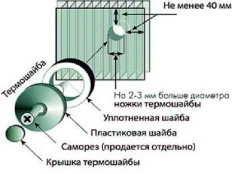 Чем закрыть беседку с боков: способы защиты стен от непогоды