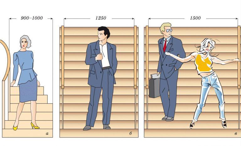 Оптимальная ширина лестницы