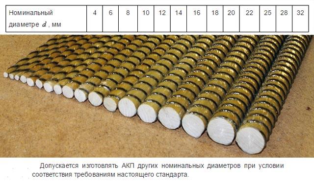 диаметр арматуры