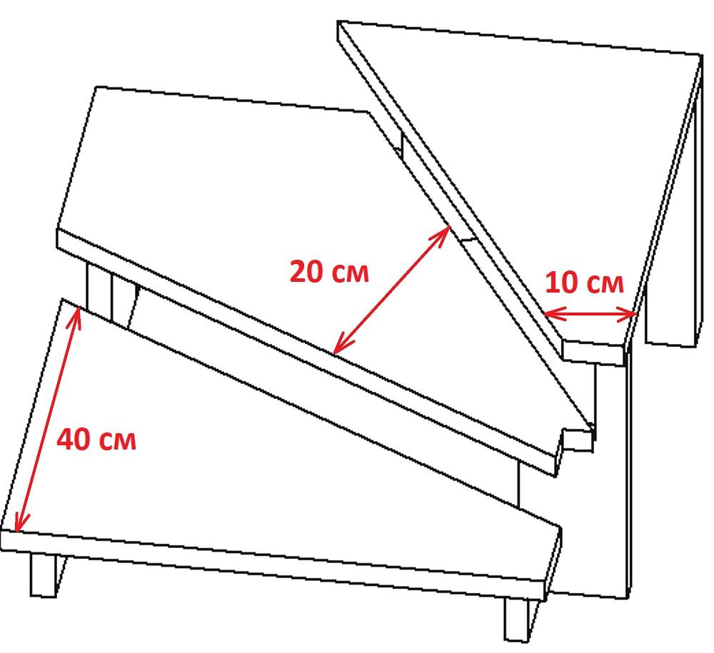 Размеры забежных ступеней