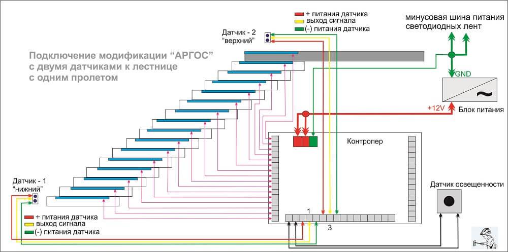 Схема подключения светодиодной подсветки на лестнице