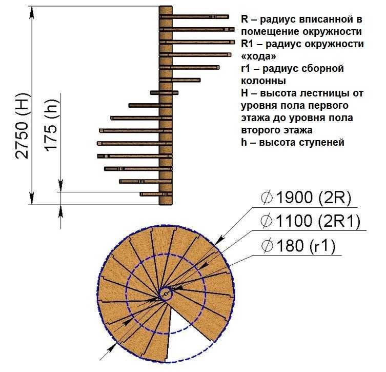 Параметры для расчета винтовой лестницы
