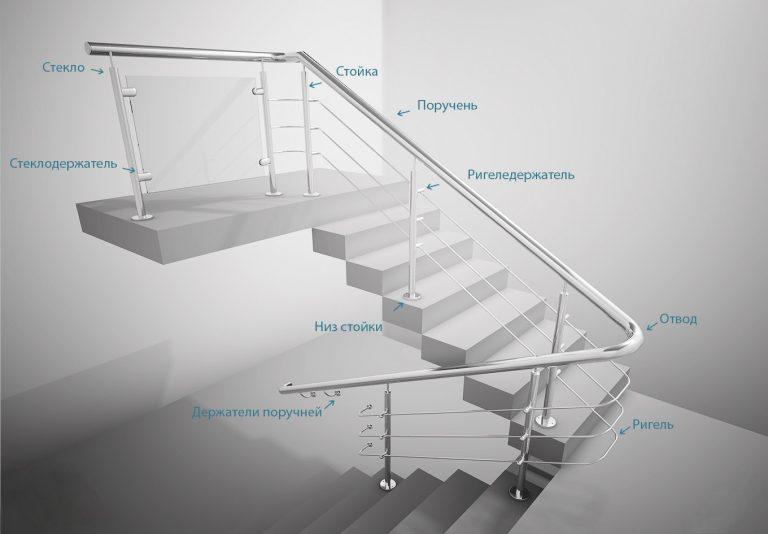 Ограждение для лестницы из нержавейки