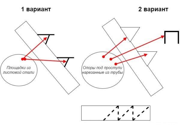 Сборка каркаса лестницы из профильной трубы