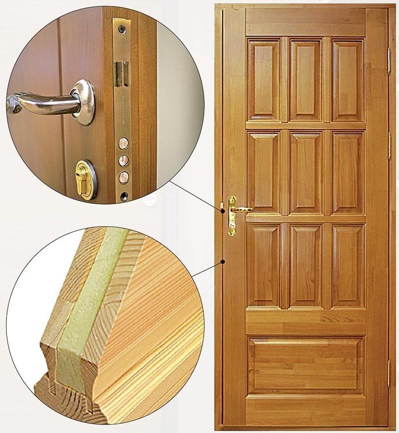 Как выбрать утепленную деревянную дверь