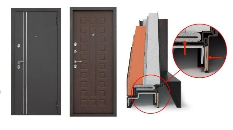 Особенности входных дверей с терморазрывом: преимущества и недостатки, популярные производители |+45 фото